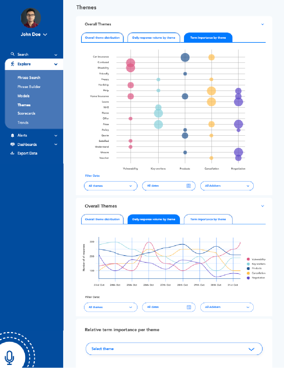 Customer Service - Fonetik - Speech Analytics - Speech and text analytics for everyone
